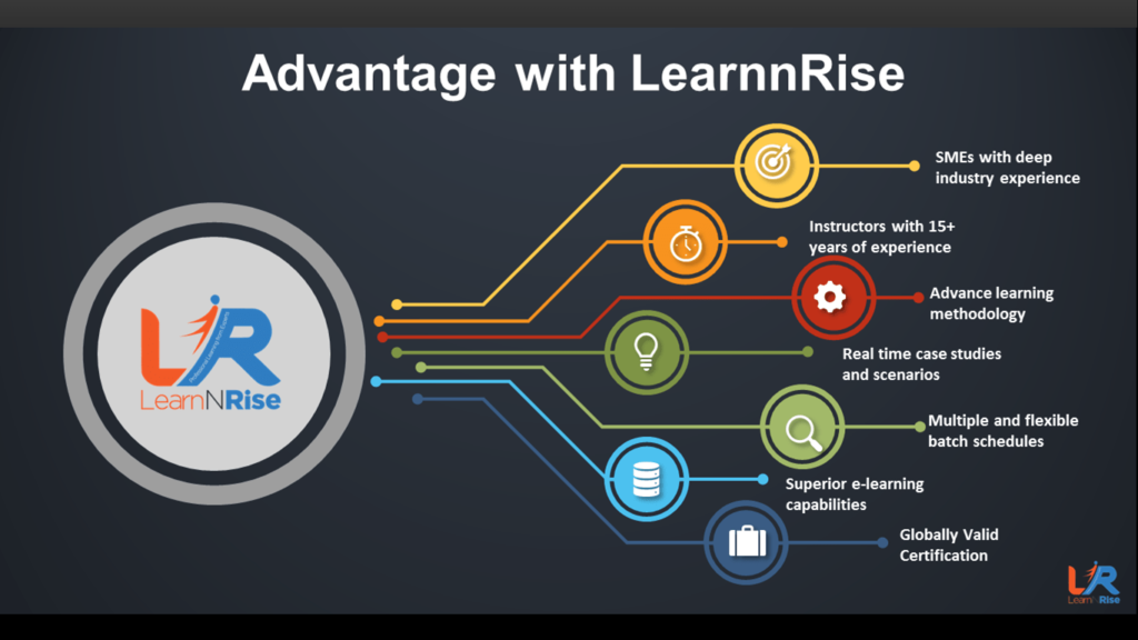 Advantages of LearnNRise